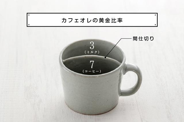 コーヒーのプロも認めた『味わうカフェオレカップ』