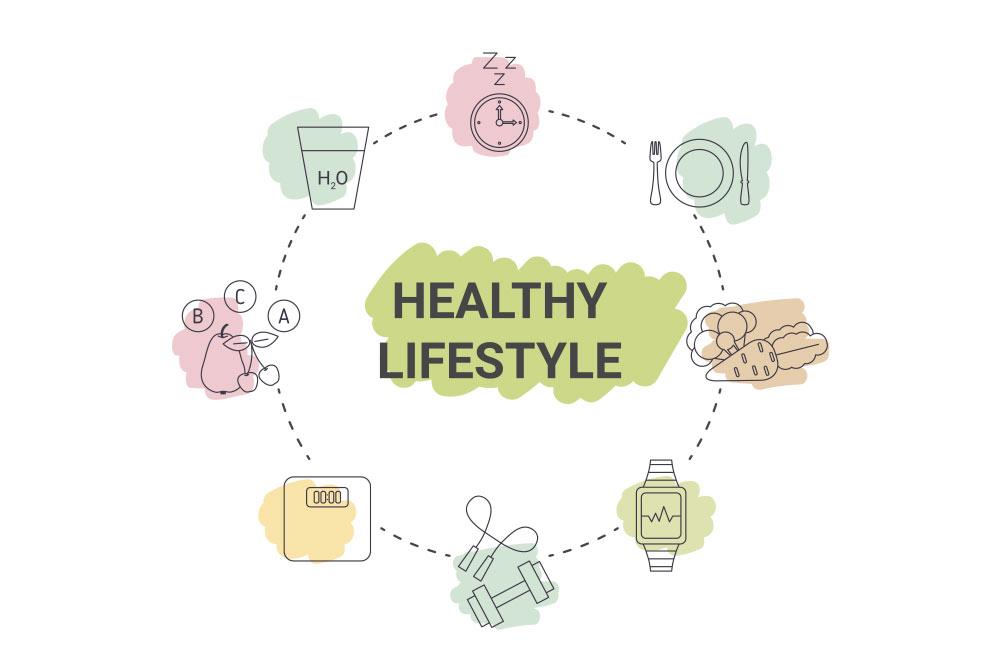 規則正しい生活&バランスの良い食生活
